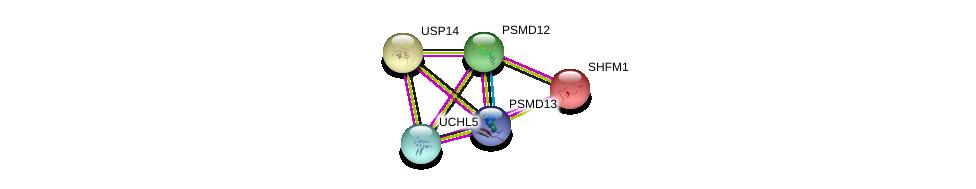 http://string-db.org/version_10/api/image/networkList?limit=0&targetmode=proteins&caller_identity=gene_cards&network_flavor=evidence&identifiers=9606.ENSP00000348442%0d%0a9606.ENSP00000356425%0d%0a9606.ENSP00000261601%0d%0a9606.ENSP00000248566%0d%0a9606.ENSP00000248566%0d%0a9606.ENSP00000396937%0d%0a