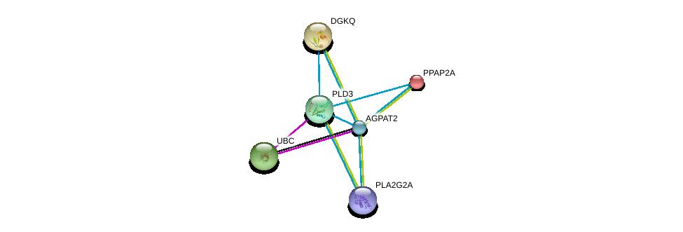 http://string-db.org/version_10/api/image/networkList?limit=0&targetmode=proteins&caller_identity=gene_cards&network_flavor=evidence&identifiers=9606.ENSP00000348901%0d%0a9606.ENSP00000344818%0d%0a9606.ENSP00000360761%0d%0a9606.ENSP00000264775%0d%0a9606.ENSP00000273814%0d%0a9606.ENSP00000364252%0d%0a
