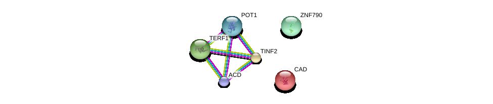 http://string-db.org/version_10/api/image/networkList?limit=0&targetmode=proteins&caller_identity=gene_cards&network_flavor=evidence&identifiers=9606.ENSP00000349161%0d%0a9606.ENSP00000377496%0d%0a9606.ENSP00000267415%0d%0a9606.ENSP00000276603%0d%0a9606.ENSP00000350249%0d%0a9606.ENSP00000264705%0d%0a