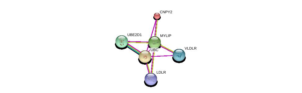 http://string-db.org/version_10/api/image/networkList?limit=0&targetmode=proteins&caller_identity=gene_cards&network_flavor=evidence&identifiers=9606.ENSP00000349298%0d%0a9606.ENSP00000363019%0d%0a9606.ENSP00000344818%0d%0a9606.ENSP00000454071%0d%0a9606.ENSP00000371532%0d%0a9606.ENSP00000273308%0d%0a