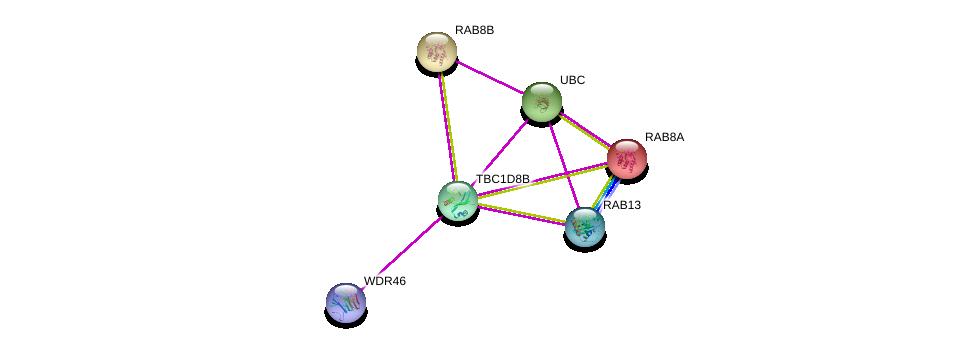 http://string-db.org/version_10/api/image/networkList?limit=0&targetmode=proteins&caller_identity=gene_cards&network_flavor=evidence&identifiers=9606.ENSP00000349781%0d%0a9606.ENSP00000344818%0d%0a9606.ENSP00000363746%0d%0a9606.ENSP00000300935%0d%0a9606.ENSP00000312734%0d%0a9606.ENSP00000357564%0d%0a