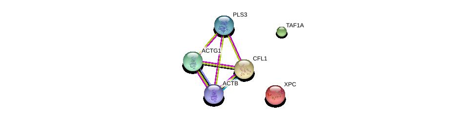 http://string-db.org/version_10/api/image/networkList?limit=0&targetmode=proteins&caller_identity=gene_cards&network_flavor=evidence&identifiers=9606.ENSP00000349960%0d%0a9606.ENSP00000331514%0d%0a9606.ENSP00000309629%0d%0a9606.ENSP00000348163%0d%0a9606.ENSP00000327072%0d%0a9606.ENSP00000285021%0d%0a