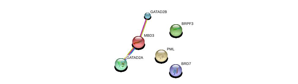 http://string-db.org/version_10/api/image/networkList?limit=0&targetmode=proteins&caller_identity=gene_cards&network_flavor=evidence&identifiers=9606.ENSP00000350267%0d%0a9606.ENSP00000156825%0d%0a9606.ENSP00000268058%0d%0a9606.ENSP00000378181%0d%0a9606.ENSP00000357644%0d%0a9606.ENSP00000351552%0d%0a