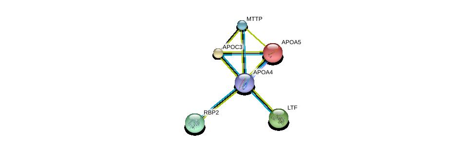 http://string-db.org/version_10/api/image/networkList?limit=0&targetmode=proteins&caller_identity=gene_cards&network_flavor=evidence&identifiers=9606.ENSP00000350425%0d%0a9606.ENSP00000265517%0d%0a9606.ENSP00000227665%0d%0a9606.ENSP00000227667%0d%0a9606.ENSP00000231751%0d%0a9606.ENSP00000232217%0d%0a