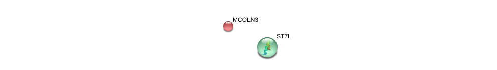 http://string-db.org/version_10/api/image/networkList?limit=0&targetmode=proteins&caller_identity=gene_cards&network_flavor=evidence&identifiers=9606.ENSP00000350734%0d%0a9606.ENSP00000304843%0d%0a