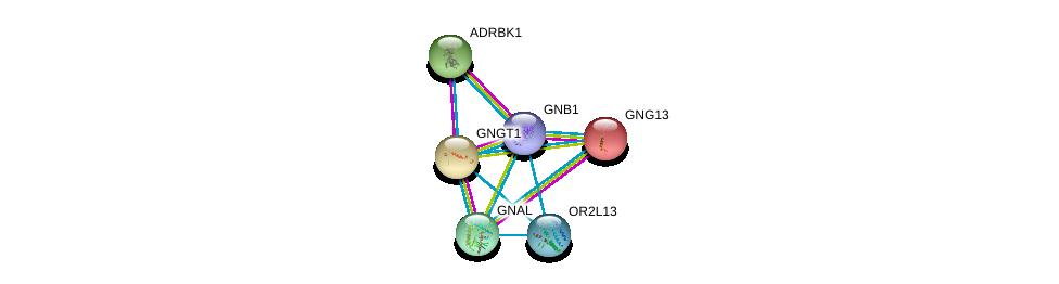 http://string-db.org/version_10/api/image/networkList?limit=0&targetmode=proteins&caller_identity=gene_cards&network_flavor=evidence&identifiers=9606.ENSP00000350836%0d%0a9606.ENSP00000367869%0d%0a9606.ENSP00000248572%0d%0a9606.ENSP00000334051%0d%0a9606.ENSP00000248150%0d%0a9606.ENSP00000312262%0d%0a