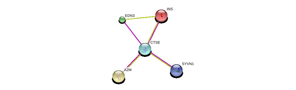 http://string-db.org/version_10/api/image/networkList?limit=0&targetmode=proteins&caller_identity=gene_cards&network_flavor=evidence&identifiers=9606.ENSP00000350911%0d%0a9606.ENSP00000337128%0d%0a9606.ENSP00000250971%0d%0a9606.ENSP00000323929%0d%0a9606.ENSP00000366395%0d%0a9606.ENSP00000366395%0d%0a