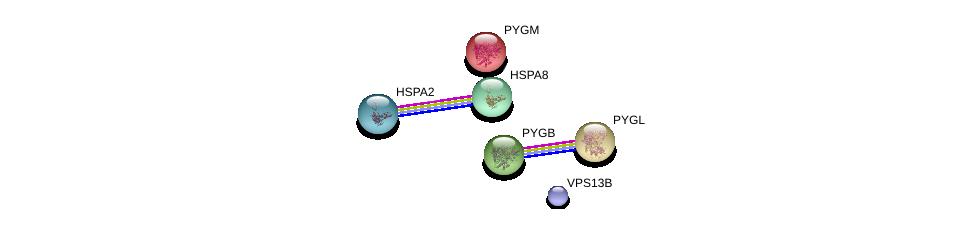 http://string-db.org/version_10/api/image/networkList?limit=0&targetmode=proteins&caller_identity=gene_cards&network_flavor=evidence&identifiers=9606.ENSP00000351346%0d%0a9606.ENSP00000164139%0d%0a9606.ENSP00000227378%0d%0a9606.ENSP00000247207%0d%0a9606.ENSP00000216392%0d%0a9606.ENSP00000216962%0d%0a