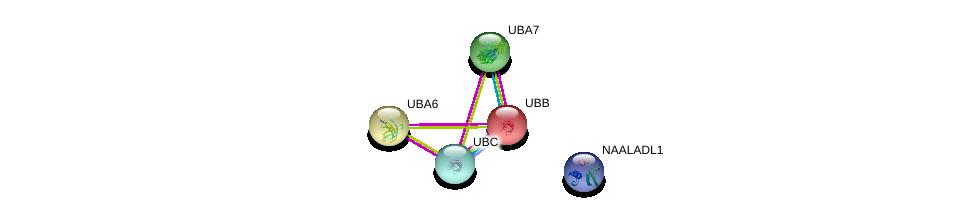 http://string-db.org/version_10/api/image/networkList?limit=0&targetmode=proteins&caller_identity=gene_cards&network_flavor=evidence&identifiers=9606.ENSP00000351484%0d%0a9606.ENSP00000344818%0d%0a9606.ENSP00000304697%0d%0a9606.ENSP00000333266%0d%0a9606.ENSP00000333266%0d%0a9606.ENSP00000313454%0d%0a