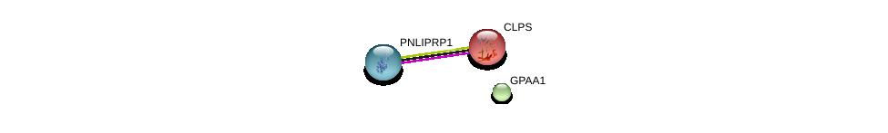 http://string-db.org/version_10/api/image/networkList?limit=0&targetmode=proteins&caller_identity=gene_cards&network_flavor=evidence&identifiers=9606.ENSP00000351695%0d%0a9606.ENSP00000259938%0d%0a9606.ENSP00000347206%0d%0a