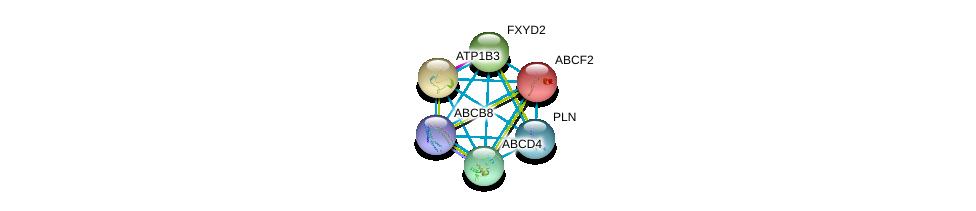 http://string-db.org/version_10/api/image/networkList?limit=0&targetmode=proteins&caller_identity=gene_cards&network_flavor=evidence&identifiers=9606.ENSP00000351717%0d%0a9606.ENSP00000222388%0d%0a9606.ENSP00000286371%0d%0a9606.ENSP00000292079%0d%0a9606.ENSP00000349396%0d%0a9606.ENSP00000350132%0d%0a