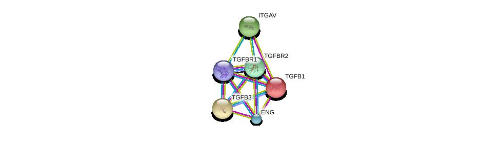 http://string-db.org/version_10/api/image/networkList?limit=0&targetmode=proteins&caller_identity=gene_cards&network_flavor=evidence&identifiers=9606.ENSP00000351905%0d%0a9606.ENSP00000221930%0d%0a9606.ENSP00000238682%0d%0a9606.ENSP00000364133%0d%0a9606.ENSP00000362299%0d%0a9606.ENSP00000261023%0d%0a