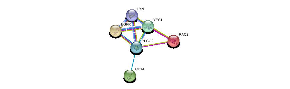 http://string-db.org/version_10/api/image/networkList?limit=0&targetmode=proteins&caller_identity=gene_cards&network_flavor=evidence&identifiers=9606.ENSP00000352336%0d%0a9606.ENSP00000275493%0d%0a9606.ENSP00000428924%0d%0a9606.ENSP00000249071%0d%0a9606.ENSP00000324740%0d%0a9606.ENSP00000304236%0d%0a