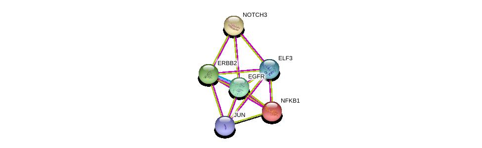 http://string-db.org/version_10/api/image/networkList?limit=0&targetmode=proteins&caller_identity=gene_cards&network_flavor=evidence&identifiers=9606.ENSP00000352673%0d%0a9606.ENSP00000275493%0d%0a9606.ENSP00000269571%0d%0a9606.ENSP00000360266%0d%0a9606.ENSP00000263388%0d%0a9606.ENSP00000226574%0d%0a
