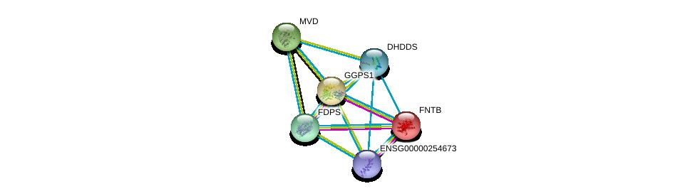http://string-db.org/version_10/api/image/networkList?limit=0&targetmode=proteins&caller_identity=gene_cards&network_flavor=evidence&identifiers=9606.ENSP00000353104%0d%0a9606.ENSP00000435061%0d%0a9606.ENSP00000246166%0d%0a9606.ENSP00000282841%0d%0a9606.ENSP00000301012%0d%0a9606.ENSP00000349078%0d%0a