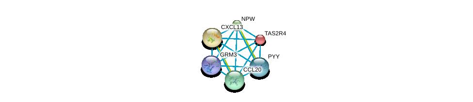 http://string-db.org/version_10/api/image/networkList?limit=0&targetmode=proteins&caller_identity=gene_cards&network_flavor=evidence&identifiers=9606.ENSP00000353198%0d%0a9606.ENSP00000330070%0d%0a9606.ENSP00000286758%0d%0a9606.ENSP00000355316%0d%0a9606.ENSP00000351671%0d%0a9606.ENSP00000247881%0d%0a