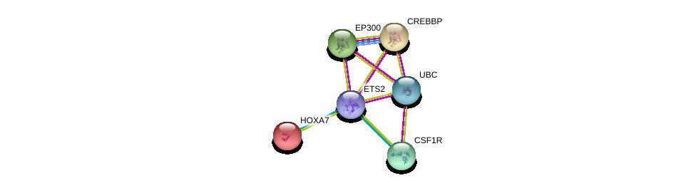 http://string-db.org/version_10/api/image/networkList?limit=0&targetmode=proteins&caller_identity=gene_cards&network_flavor=evidence&identifiers=9606.ENSP00000353344%0d%0a9606.ENSP00000263253%0d%0a9606.ENSP00000262367%0d%0a9606.ENSP00000344818%0d%0a9606.ENSP00000242159%0d%0a9606.ENSP00000286301%0d%0a