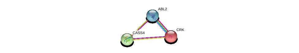 http://string-db.org/version_10/api/image/networkList?limit=0&targetmode=proteins&caller_identity=gene_cards&network_flavor=evidence&identifiers=9606.ENSP00000353462%0d%0a9606.ENSP00000427562%0d%0a9606.ENSP00000300574%0d%0a