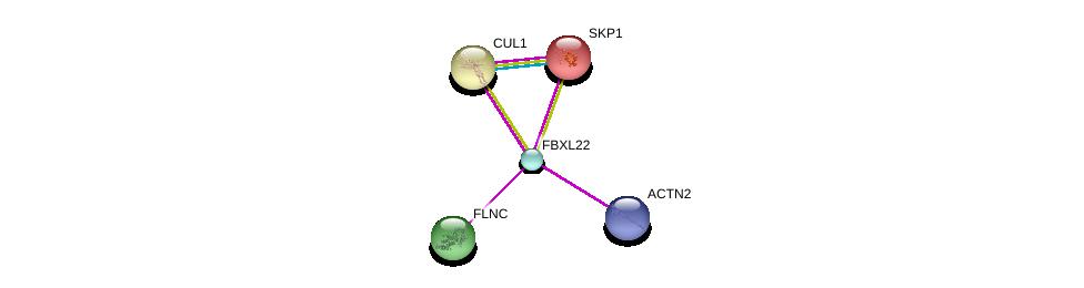 http://string-db.org/version_10/api/image/networkList?limit=0&targetmode=proteins&caller_identity=gene_cards&network_flavor=evidence&identifiers=9606.ENSP00000353794%0d%0a9606.ENSP00000231487%0d%0a9606.ENSP00000326804%0d%0a9606.ENSP00000355537%0d%0a9606.ENSP00000327145%0d%0a