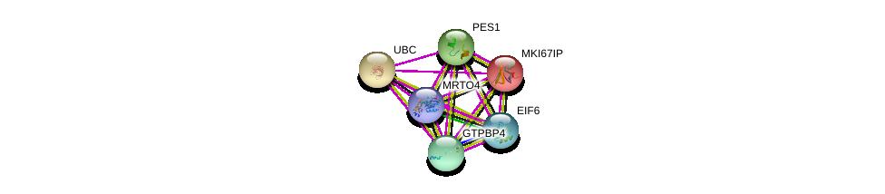 http://string-db.org/version_10/api/image/networkList?limit=0&targetmode=proteins&caller_identity=gene_cards&network_flavor=evidence&identifiers=9606.ENSP00000354040%0d%0a9606.ENSP00000363559%0d%0a9606.ENSP00000364320%0d%0a9606.ENSP00000344818%0d%0a9606.ENSP00000346725%0d%0a9606.ENSP00000285814%0d%0a