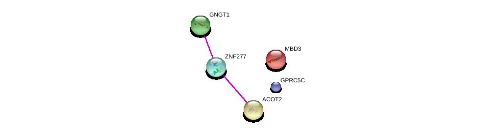 http://string-db.org/version_10/api/image/networkList?limit=0&targetmode=proteins&caller_identity=gene_cards&network_flavor=evidence&identifiers=9606.ENSP00000354501%0d%0a9606.ENSP00000248572%0d%0a9606.ENSP00000156825%0d%0a9606.ENSP00000238651%0d%0a9606.ENSP00000376403%0d%0a
