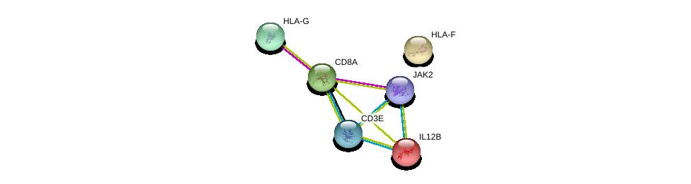 http://string-db.org/version_10/api/image/networkList?limit=0&targetmode=proteins&caller_identity=gene_cards&network_flavor=evidence&identifiers=9606.ENSP00000354566%0d%0a9606.ENSP00000353472%0d%0a9606.ENSP00000259951%0d%0a9606.ENSP00000283635%0d%0a9606.ENSP00000371067%0d%0a9606.ENSP00000231228%0d%0a