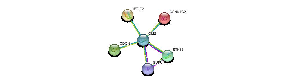 http://string-db.org/version_10/api/image/networkList?limit=0&targetmode=proteins&caller_identity=gene_cards&network_flavor=evidence&identifiers=9606.ENSP00000354586%0d%0a9606.ENSP00000295709%0d%0a9606.ENSP00000358918%0d%0a9606.ENSP00000255641%0d%0a9606.ENSP00000260570%0d%0a9606.ENSP00000263577%0d%0a