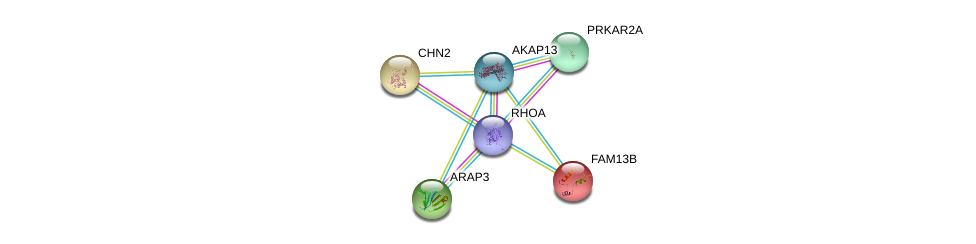 http://string-db.org/version_10/api/image/networkList?limit=0&targetmode=proteins&caller_identity=gene_cards&network_flavor=evidence&identifiers=9606.ENSP00000354718%0d%0a9606.ENSP00000400175%0d%0a9606.ENSP00000265563%0d%0a9606.ENSP00000033079%0d%0a9606.ENSP00000222792%0d%0a9606.ENSP00000239440%0d%0a
