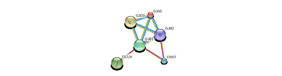 http://string-db.org/version_10/api/image/networkList?limit=0&targetmode=proteins&caller_identity=gene_cards&network_flavor=evidence&identifiers=9606.ENSP00000354900%0d%0a9606.ENSP00000271348%0d%0a9606.ENSP00000336832%0d%0a9606.ENSP00000355470%0d%0a9606.ENSP00000372295%0d%0a9606.ENSP00000347379%0d%0a