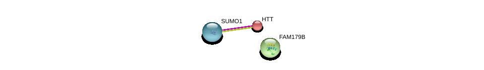 http://string-db.org/version_10/api/image/networkList?limit=0&targetmode=proteins&caller_identity=gene_cards&network_flavor=evidence&identifiers=9606.ENSP00000355045%0d%0a9606.ENSP00000376076%0d%0a9606.ENSP00000347184%0d%0a