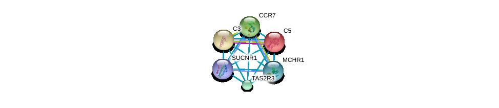 http://string-db.org/version_10/api/image/networkList?limit=0&targetmode=proteins&caller_identity=gene_cards&network_flavor=evidence&identifiers=9606.ENSP00000355156%0d%0a9606.ENSP00000223642%0d%0a9606.ENSP00000245907%0d%0a9606.ENSP00000246657%0d%0a9606.ENSP00000247879%0d%0a9606.ENSP00000249016%0d%0a