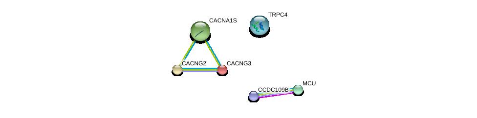 http://string-db.org/version_10/api/image/networkList?limit=0&targetmode=proteins&caller_identity=gene_cards&network_flavor=evidence&identifiers=9606.ENSP00000355192%0d%0a9606.ENSP00000378145%0d%0a9606.ENSP00000005284%0d%0a9606.ENSP00000362144%0d%0a9606.ENSP00000300105%0d%0a9606.ENSP00000369003%0d%0a