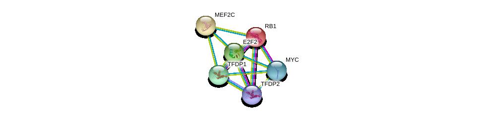 http://string-db.org/version_10/api/image/networkList?limit=0&targetmode=proteins&caller_identity=gene_cards&network_flavor=evidence&identifiers=9606.ENSP00000355249%0d%0a9606.ENSP00000267163%0d%0a9606.ENSP00000420616%0d%0a9606.ENSP00000364519%0d%0a9606.ENSP00000340874%0d%0a9606.ENSP00000367207%0d%0a