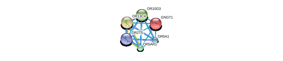 http://string-db.org/version_10/api/image/networkList?limit=0&targetmode=proteins&caller_identity=gene_cards&network_flavor=evidence&identifiers=9606.ENSP00000355429%0d%0a9606.ENSP00000248572%0d%0a9606.ENSP00000277216%0d%0a9606.ENSP00000302437%0d%0a9606.ENSP00000302639%0d%0a9606.ENSP00000303096%0d%0a