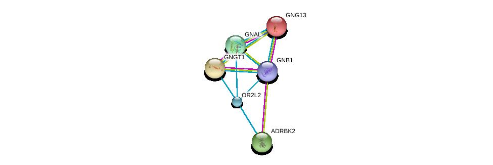 http://string-db.org/version_10/api/image/networkList?limit=0&targetmode=proteins&caller_identity=gene_cards&network_flavor=evidence&identifiers=9606.ENSP00000355435%0d%0a9606.ENSP00000367869%0d%0a9606.ENSP00000248572%0d%0a9606.ENSP00000334051%0d%0a9606.ENSP00000248150%0d%0a9606.ENSP00000317578%0d%0a