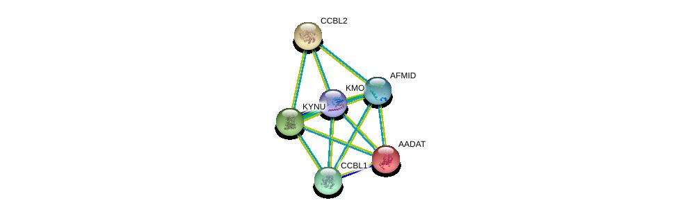 http://string-db.org/version_10/api/image/networkList?limit=0&targetmode=proteins&caller_identity=gene_cards&network_flavor=evidence&identifiers=9606.ENSP00000355517%0d%0a9606.ENSP00000264170%0d%0a9606.ENSP00000328938%0d%0a9606.ENSP00000226840%0d%0a9606.ENSP00000302227%0d%0a9606.ENSP00000260508%0d%0a