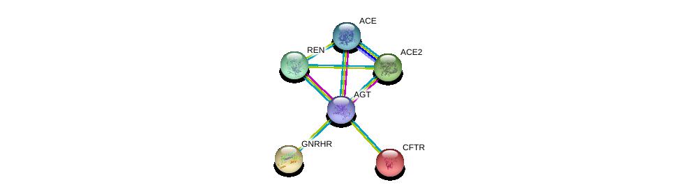 http://string-db.org/version_10/api/image/networkList?limit=0&targetmode=proteins&caller_identity=gene_cards&network_flavor=evidence&identifiers=9606.ENSP00000355627%0d%0a9606.ENSP00000272190%0d%0a9606.ENSP00000252519%0d%0a9606.ENSP00000290866%0d%0a9606.ENSP00000003084%0d%0a9606.ENSP00000226413%0d%0a