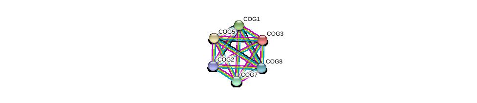 http://string-db.org/version_10/api/image/networkList?limit=0&targetmode=proteins&caller_identity=gene_cards&network_flavor=evidence&identifiers=9606.ENSP00000355629%0d%0a9606.ENSP00000258654%0d%0a9606.ENSP00000299886%0d%0a9606.ENSP00000297135%0d%0a9606.ENSP00000305442%0d%0a9606.ENSP00000305459%0d%0a