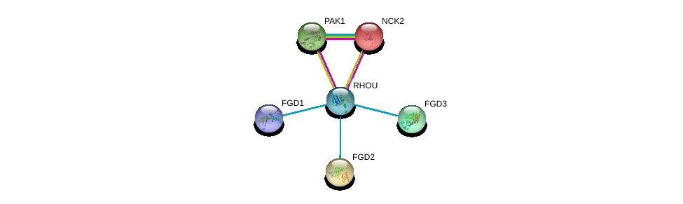 http://string-db.org/version_10/api/image/networkList?limit=0&targetmode=proteins&caller_identity=gene_cards&network_flavor=evidence&identifiers=9606.ENSP00000355652%0d%0a9606.ENSP00000278568%0d%0a9606.ENSP00000233154%0d%0a9606.ENSP00000274963%0d%0a9606.ENSP00000336914%0d%0a9606.ENSP00000364277%0d%0a