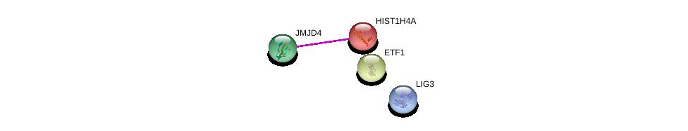 http://string-db.org/version_10/api/image/networkList?limit=0&targetmode=proteins&caller_identity=gene_cards&network_flavor=evidence&identifiers=9606.ENSP00000355720%0d%0a9606.ENSP00000353741%0d%0a9606.ENSP00000352980%0d%0a9606.ENSP00000367787%0d%0a