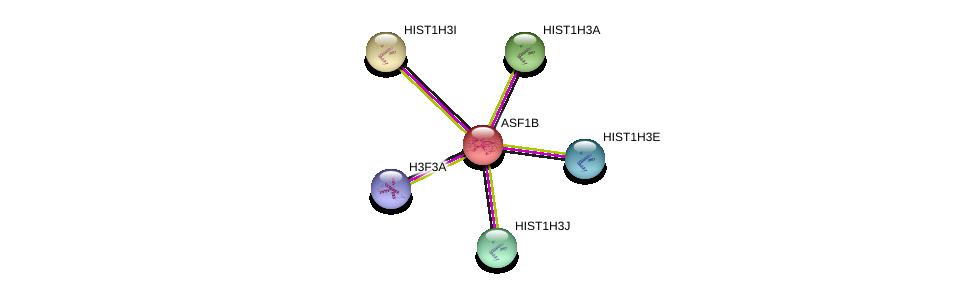 http://string-db.org/version_10/api/image/networkList?limit=0&targetmode=proteins&caller_identity=gene_cards&network_flavor=evidence&identifiers=9606.ENSP00000355778%0d%0a9606.ENSP00000263382%0d%0a9606.ENSP00000352252%0d%0a9606.ENSP00000353581%0d%0a9606.ENSP00000329554%0d%0a9606.ENSP00000350275%0d%0a