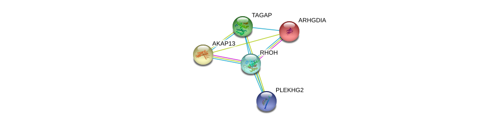 http://string-db.org/version_10/api/image/networkList?limit=0&targetmode=proteins&caller_identity=gene_cards&network_flavor=evidence&identifiers=9606.ENSP00000356033%0d%0a9606.ENSP00000386733%0d%0a9606.ENSP00000371219%0d%0a9606.ENSP00000354718%0d%0a9606.ENSP00000354718%0d%0a9606.ENSP00000269321%0d%0a