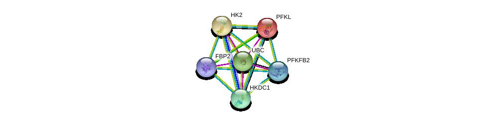 http://string-db.org/version_10/api/image/networkList?limit=0&targetmode=proteins&caller_identity=gene_cards&network_flavor=evidence&identifiers=9606.ENSP00000356047%0d%0a9606.ENSP00000344818%0d%0a9606.ENSP00000346643%0d%0a9606.ENSP00000364486%0d%0a9606.ENSP00000269848%0d%0a9606.ENSP00000290573%0d%0a