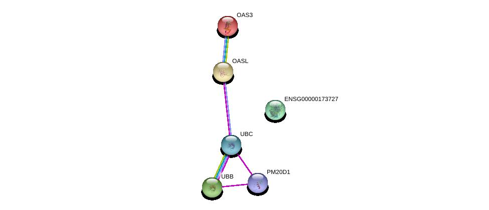 http://string-db.org/version_10/api/image/networkList?limit=0&targetmode=proteins&caller_identity=gene_cards&network_flavor=evidence&identifiers=9606.ENSP00000356104%0d%0a9606.ENSP00000304697%0d%0a9606.ENSP00000344818%0d%0a9606.ENSP00000228928%0d%0a9606.ENSP00000257570%0d%0a9606.ENSP00000310146%0d%0a