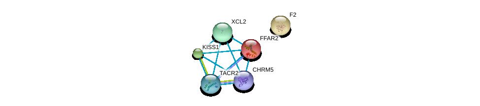 http://string-db.org/version_10/api/image/networkList?limit=0&targetmode=proteins&caller_identity=gene_cards&network_flavor=evidence&identifiers=9606.ENSP00000356162%0d%0a9606.ENSP00000362403%0d%0a9606.ENSP00000356793%0d%0a9606.ENSP00000246549%0d%0a9606.ENSP00000372750%0d%0a9606.ENSP00000308541%0d%0a