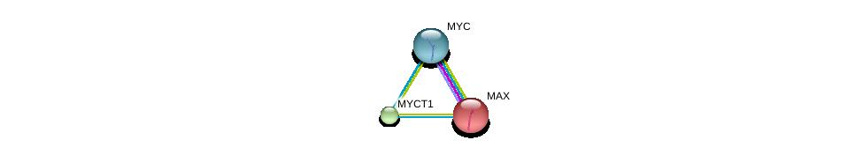 http://string-db.org/version_10/api/image/networkList?limit=0&targetmode=proteins&caller_identity=gene_cards&network_flavor=evidence&identifiers=9606.ENSP00000356214%0d%0a9606.ENSP00000351490%0d%0a9606.ENSP00000367207%0d%0a