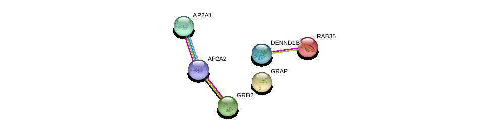 http://string-db.org/version_10/api/image/networkList?limit=0&targetmode=proteins&caller_identity=gene_cards&network_flavor=evidence&identifiers=9606.ENSP00000356366%0d%0a9606.ENSP00000229340%0d%0a9606.ENSP00000413234%0d%0a9606.ENSP00000351926%0d%0a9606.ENSP00000339007%0d%0a9606.ENSP00000284154%0d%0a