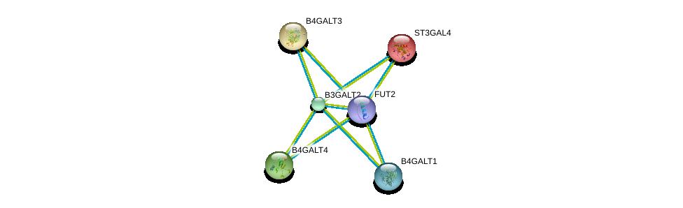 http://string-db.org/version_10/api/image/networkList?limit=0&targetmode=proteins&caller_identity=gene_cards&network_flavor=evidence&identifiers=9606.ENSP00000356404%0d%0a9606.ENSP00000227495%0d%0a9606.ENSP00000375748%0d%0a9606.ENSP00000369055%0d%0a9606.ENSP00000352144%0d%0a9606.ENSP00000320965%0d%0a