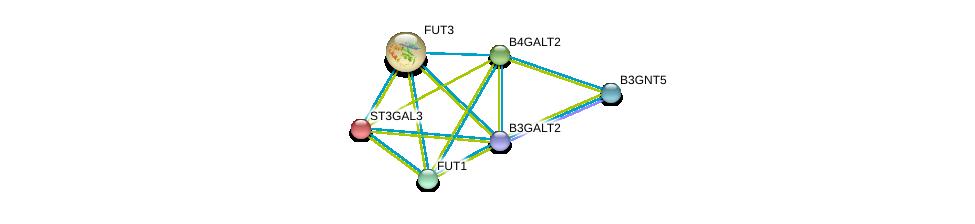 http://string-db.org/version_10/api/image/networkList?limit=0&targetmode=proteins&caller_identity=gene_cards&network_flavor=evidence&identifiers=9606.ENSP00000356404%0d%0a9606.ENSP00000262915%0d%0a9606.ENSP00000305603%0d%0a9606.ENSP00000310696%0d%0a9606.ENSP00000312021%0d%0a9606.ENSP00000316173%0d%0a