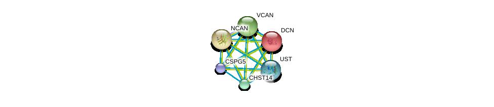 http://string-db.org/version_10/api/image/networkList?limit=0&targetmode=proteins&caller_identity=gene_cards&network_flavor=evidence&identifiers=9606.ENSP00000356433%0d%0a9606.ENSP00000307297%0d%0a9606.ENSP00000265077%0d%0a9606.ENSP00000052754%0d%0a9606.ENSP00000373244%0d%0a9606.ENSP00000252575%0d%0a
